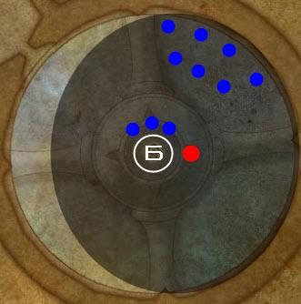 Размещение игроков в бою против сестер луны