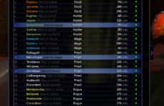 Monolith DKP: аддон помощник с системой ДКП