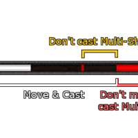 Weapon Swing Timer